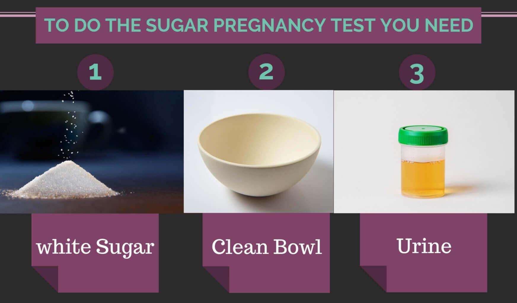 Ingredients-for-sugar-pregnancy-test-Info-graphic
