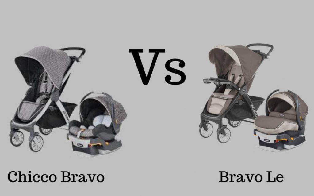 Chicco-Bravo-Vs-Bravo-Le-Image
